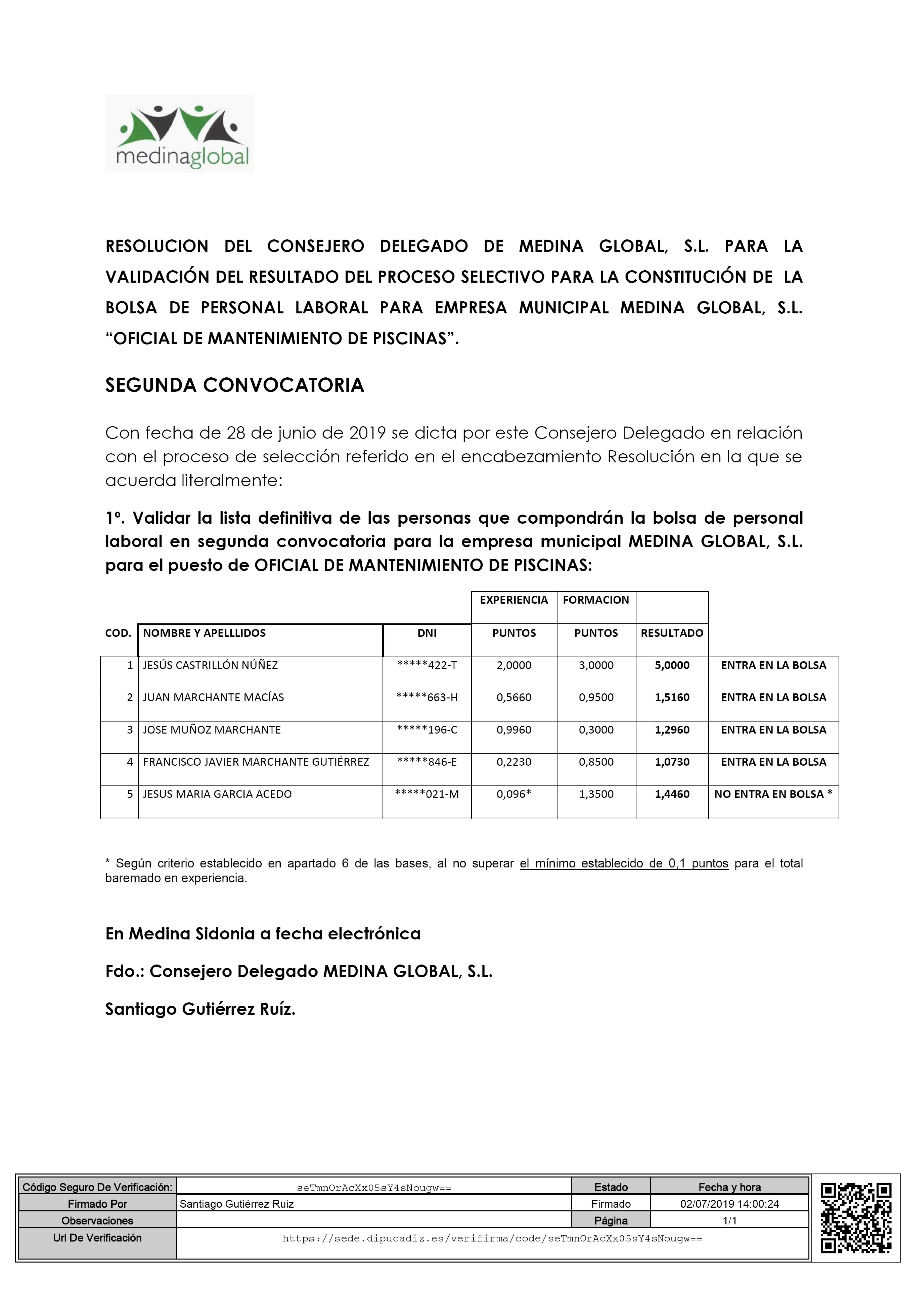 LISTA DEFINITIVA DE LA 2ª CONVOCATORIA DEL PROCESO DE SELECCIÓN DE OFICIAL MANTENEDOR DE PISCINA