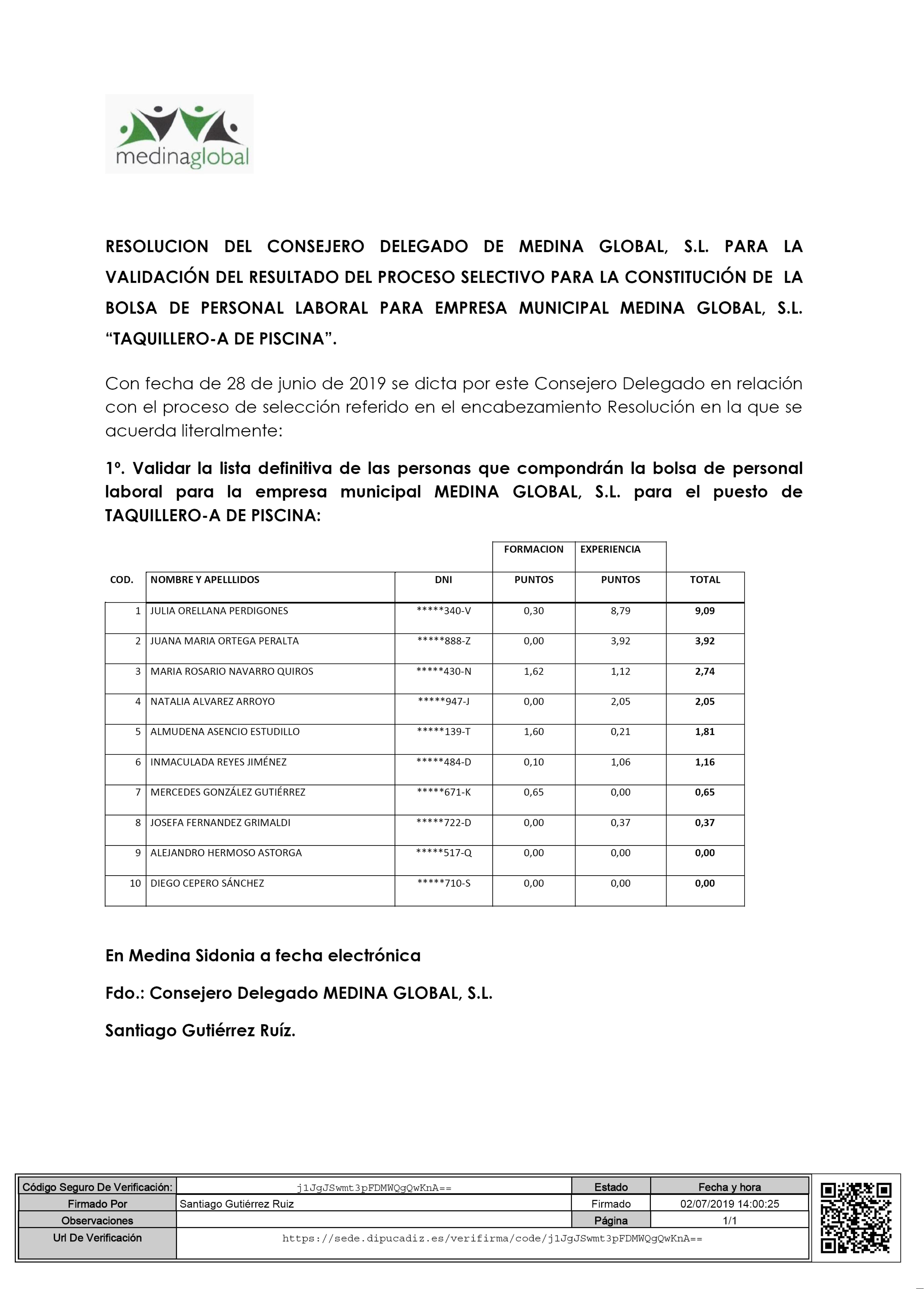 LISTA DEFINITIVA DE LA CONVOCATORIA DEL PROCESO DE SELECCIÓN DE TAQUILLERO-A DE PISCINA